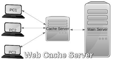 cache_server_image