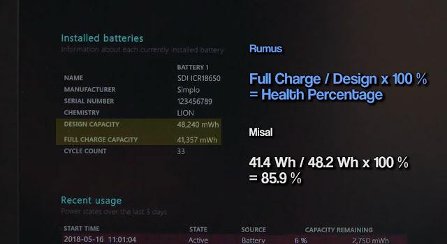 cek kondisi baterai leptop