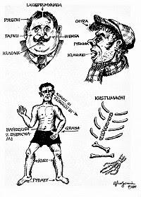 Ilustrowany słowniczek lwowskiego bałaku – Fot.  http://rescarpathica.pl