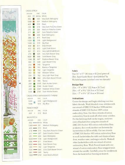 schema punto croce quadro country con fienile e zucche