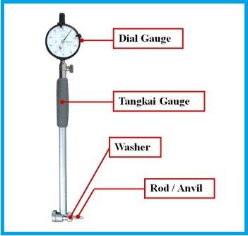Produktif Tsm Fungsi Dial Bore Gauge Dan Cara Menggunakannya