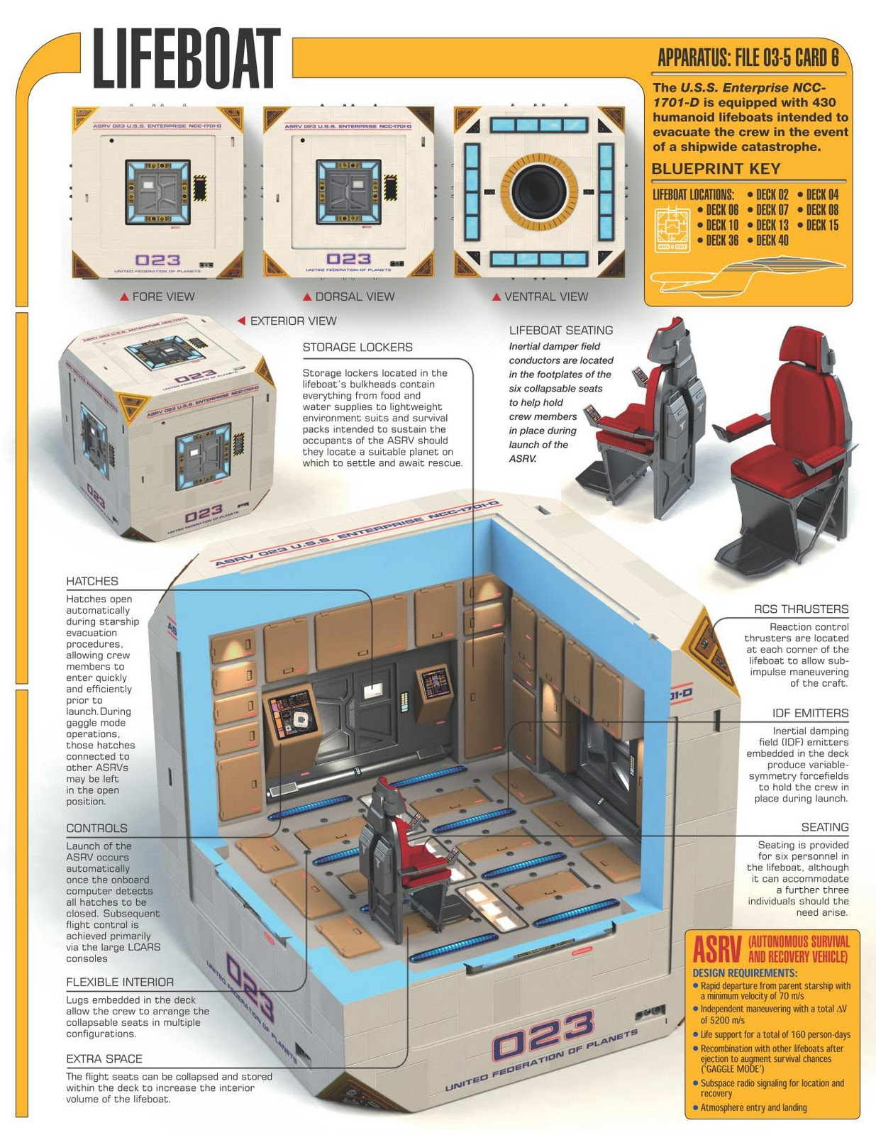 Star Trek Captain S Chair Plans That Folds Out Into A Bed The Collective Build Enterprise Issue By