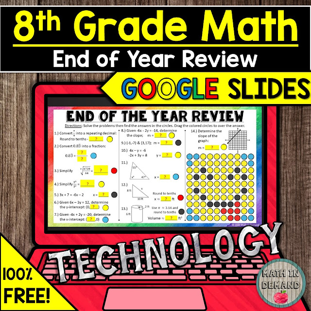 8th Grade Math End of Year Review in Google Slides Distance Learning Remote Learning