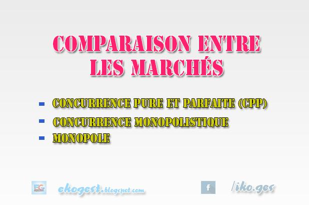 Comparaison entre les marchés: CPP, Monopole, et C monopolistique