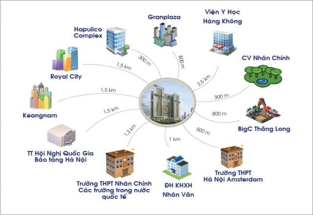 Kết nối thuận tiện của DLC Complex Nguyễn Tuân