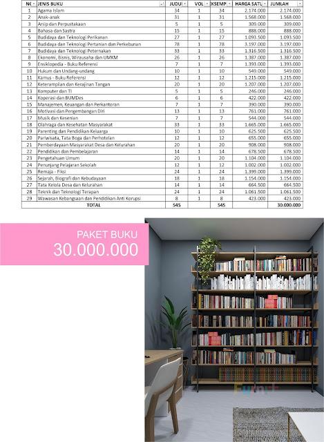 Paket Pembelian Buku Perpustakaan Desa Anggaran Senilai 30 Juta