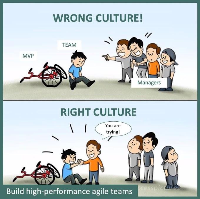 組織文化的建立