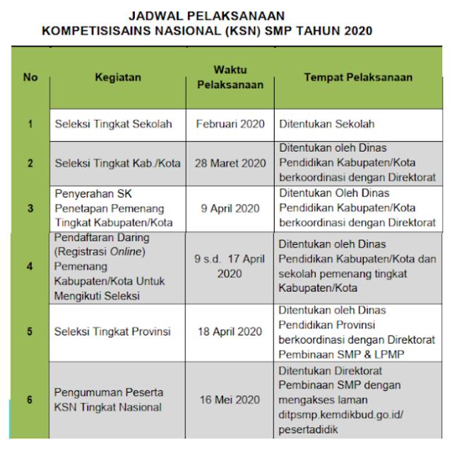Jadwal OSN KSN SMP 2020 Resmi