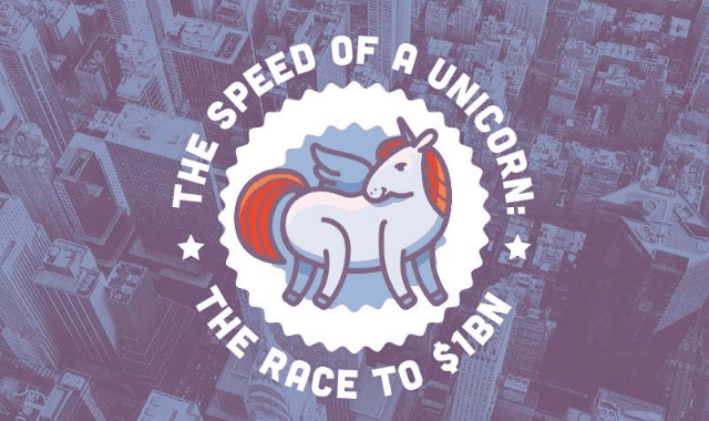 The Speed of a Unicorn: The Race To $1BN