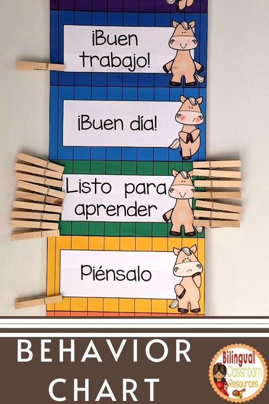 Behavior Chart l Editable Clip Chart in Spanish l Conducta