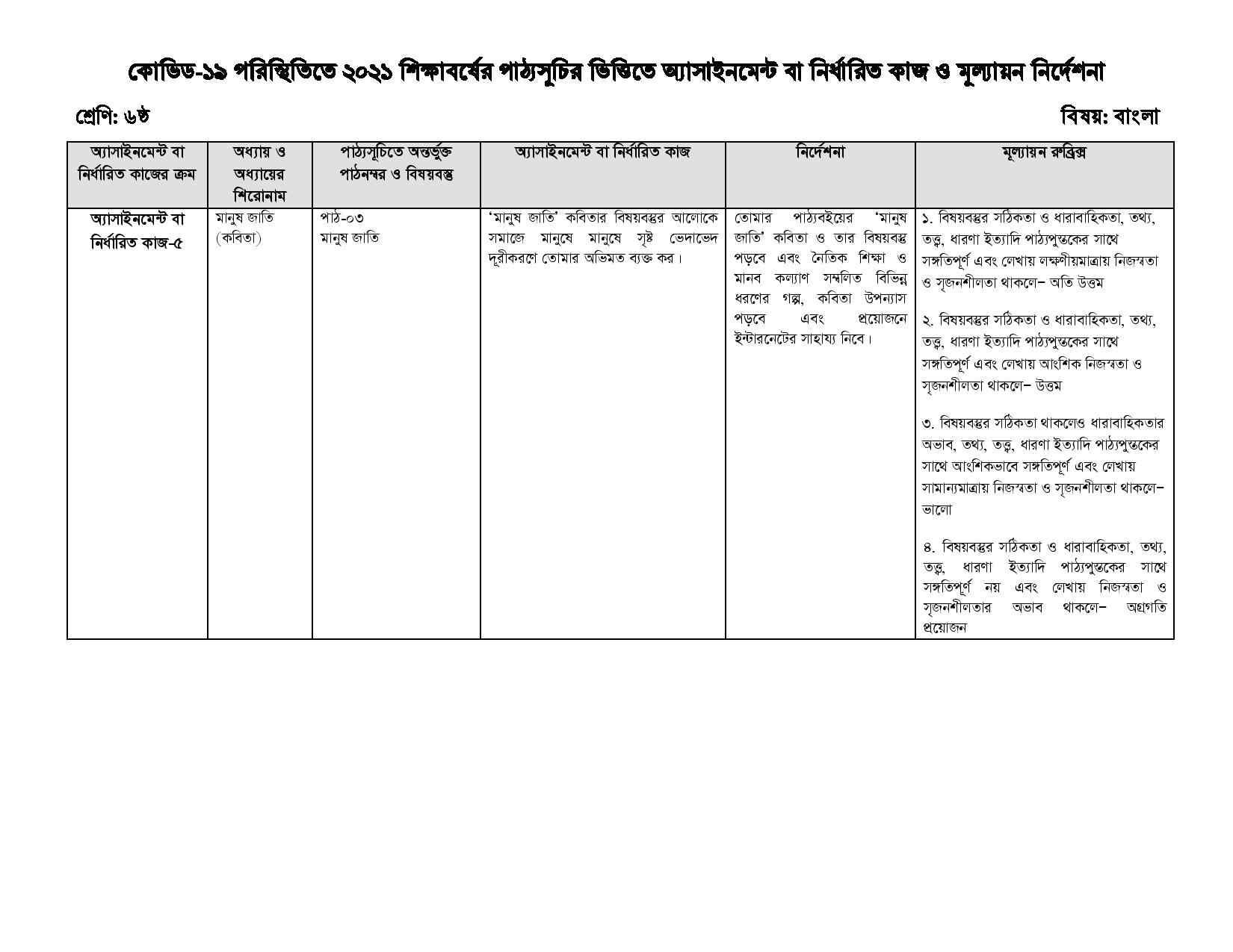 17th Week Class 6 Bangla Assignment 2021
