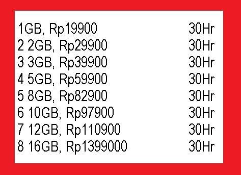 Cara Mengaktifkan Paket Internet Murah Axis Paket Bronet Masa Aktif Paket Bronet 30 Hr Cara Cek Sisa Paket