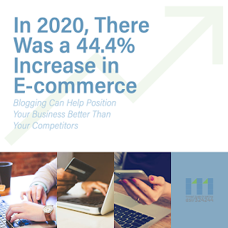 """Three images of people online shopping, with text box that says,""""In 2020, There Was a 44.4% Increase in E-Commerce."""""""