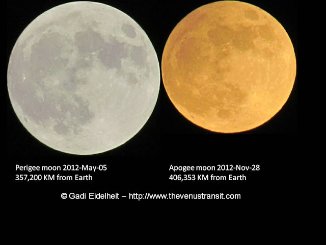 Moon comparison at Perigee and Apogee
