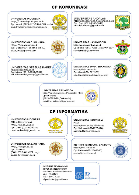 Program Beasiswa S2 Dalam Negeri Kementerian Kominfo Tahun 2020
