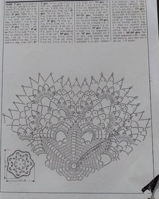 lavorazione-uncinetto-crochet-doily