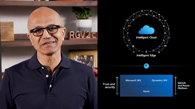 Microsoft Build 2020 Konferansı'nda Azure, Microsoft 365, Güvenlik ve Windows 10'da geliştiricilere sunulan yenilikler tanıtıldı