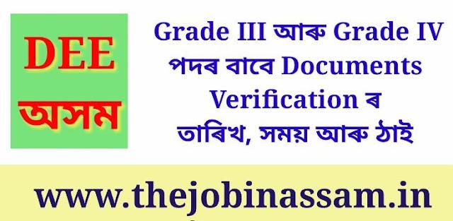 DEE Assam Recruitment 2019
