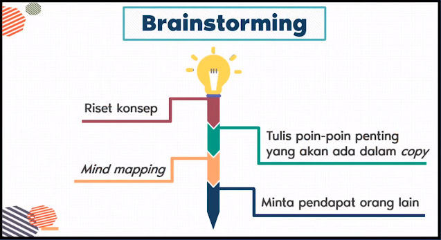 Tahapan Brainstorming Dalam Copywriting