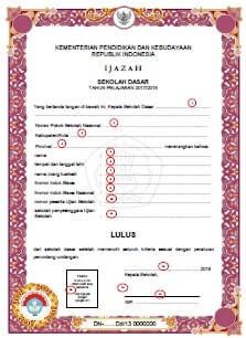 Bentuk, Spesifikasi, dan Pengisian Blangko Ijazah Tahun Pelajaran 2017/2018