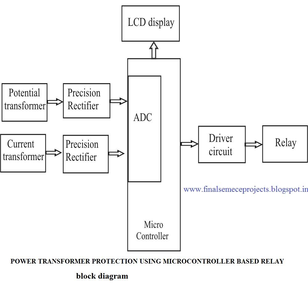transformer protection wiring diagram transformer relay wiring diagram