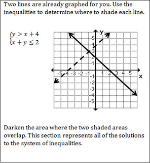 Secondary Math Solutions: Systems of Inequalities