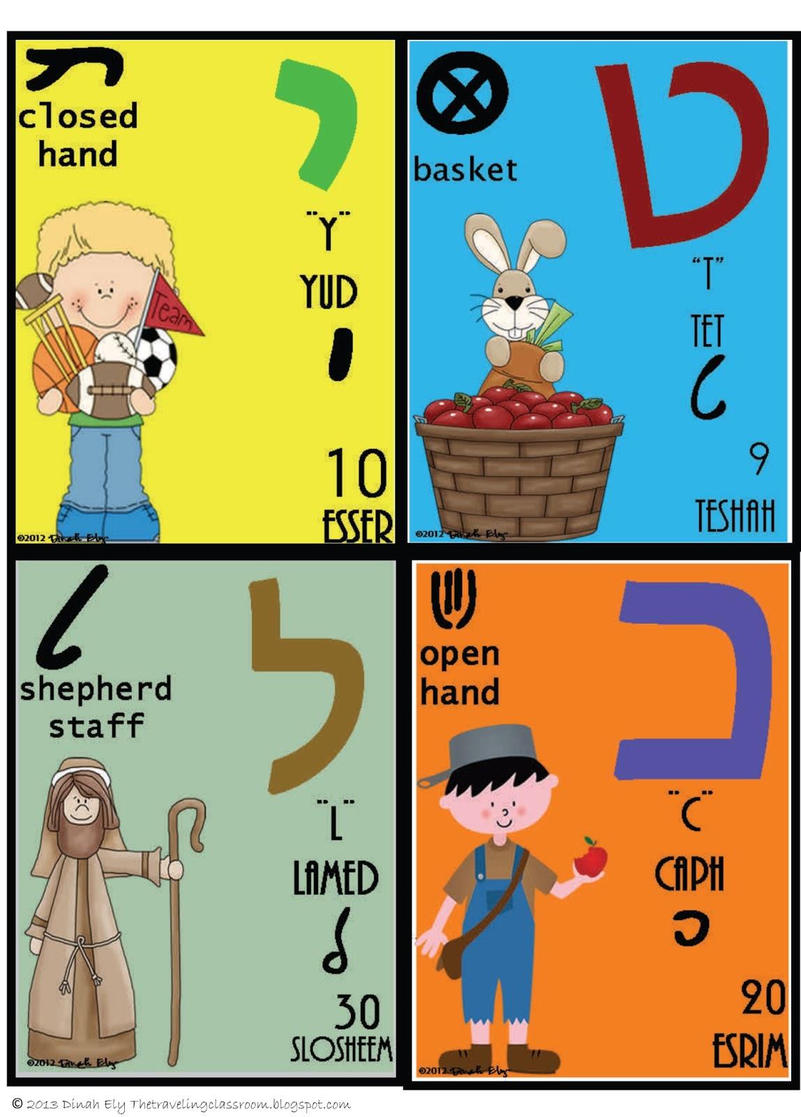 Weavings A Sampling Of Hebrew Letters Hebrew Alphabet