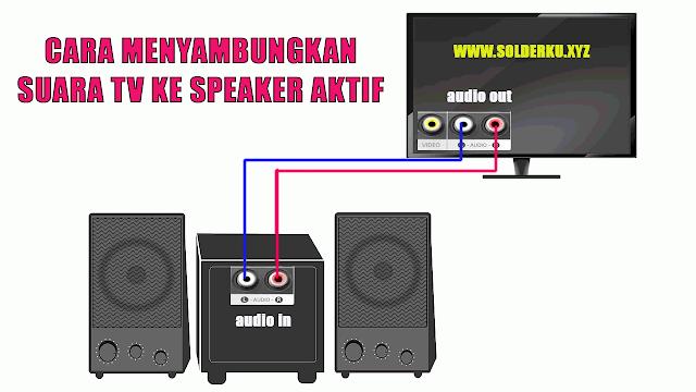 Cara Menyambungkan Suara tv Ke Speaker Aktif