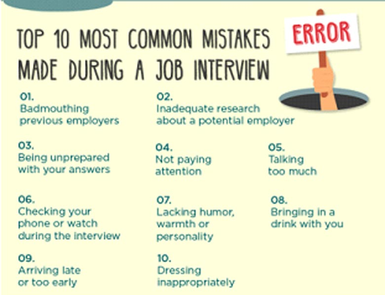 Job Tips For Interview - livmoore.tk