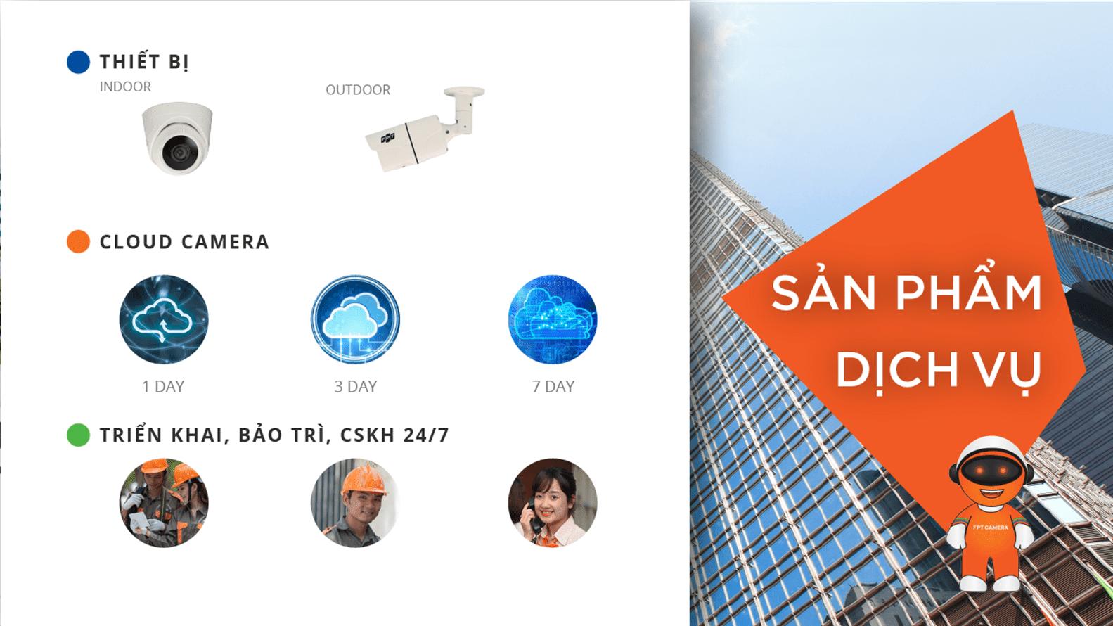 Review Camera FPT - Camera lưu trữ Cloud chính hãng FPT Telecom