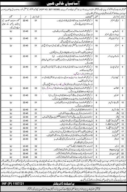 Jobs in Pakistan Jail Police Jobs 2021 Latest