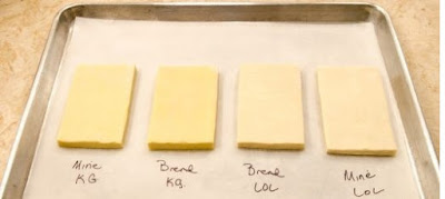 U.S Butter vs. European Butter  ,  Butter  recipes