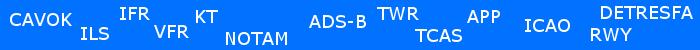 Słownik lotniczy - Kody ICAO