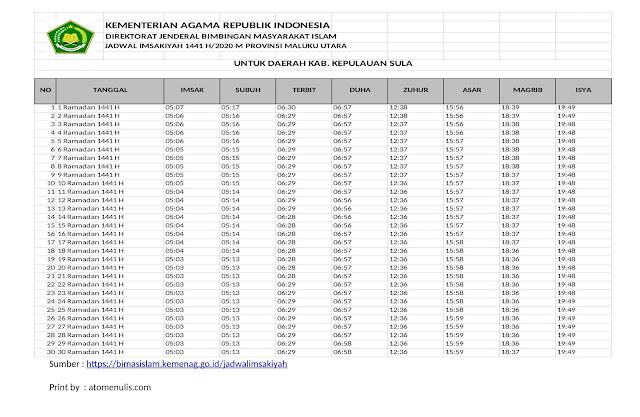 Jadwal Imsakiyah Kepulauan Sula 2020 dari KEMENAG