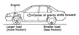 Beban kendaraan berpengaruh terhadap kepakeman pengereman