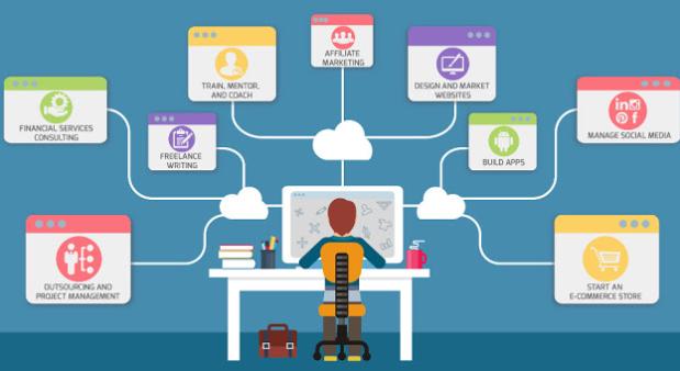 Inilah Kiat Untuk Memulai Bisnis Online Yang Pas Buat Anda