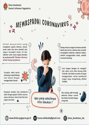 Virus Corona dan penyebarannya