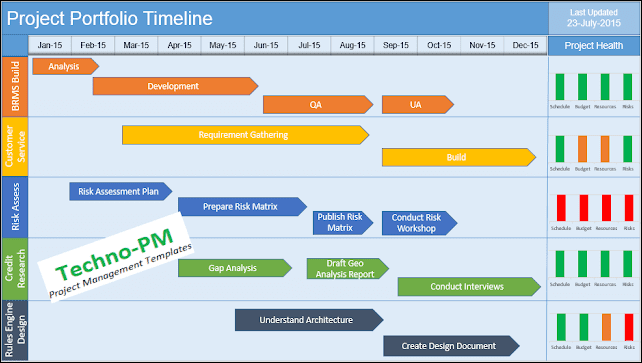 project timeline powerpoint, project timeline template powerpoint, multiple project timeline