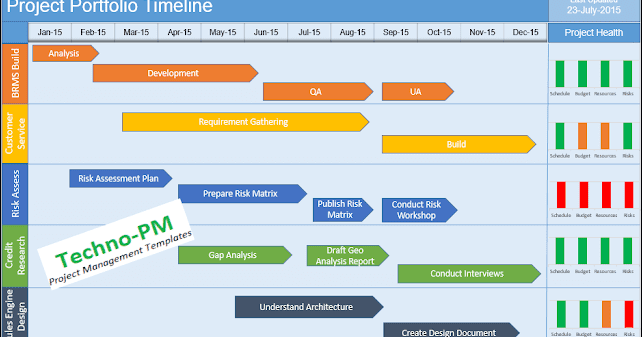 Multiple Project Timeline Template Powerpoint Project Management Templates