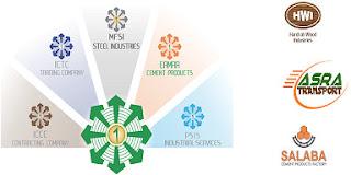 وظائف طب وتمريض للجنسين بمؤسسة Prime Source في دولة الإمارات العربية المتحدة