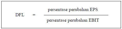 Rumus Leverage Keuangan (Financial Leverage)