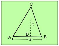 Alas dan Tinggi pada Segitiga Matematika