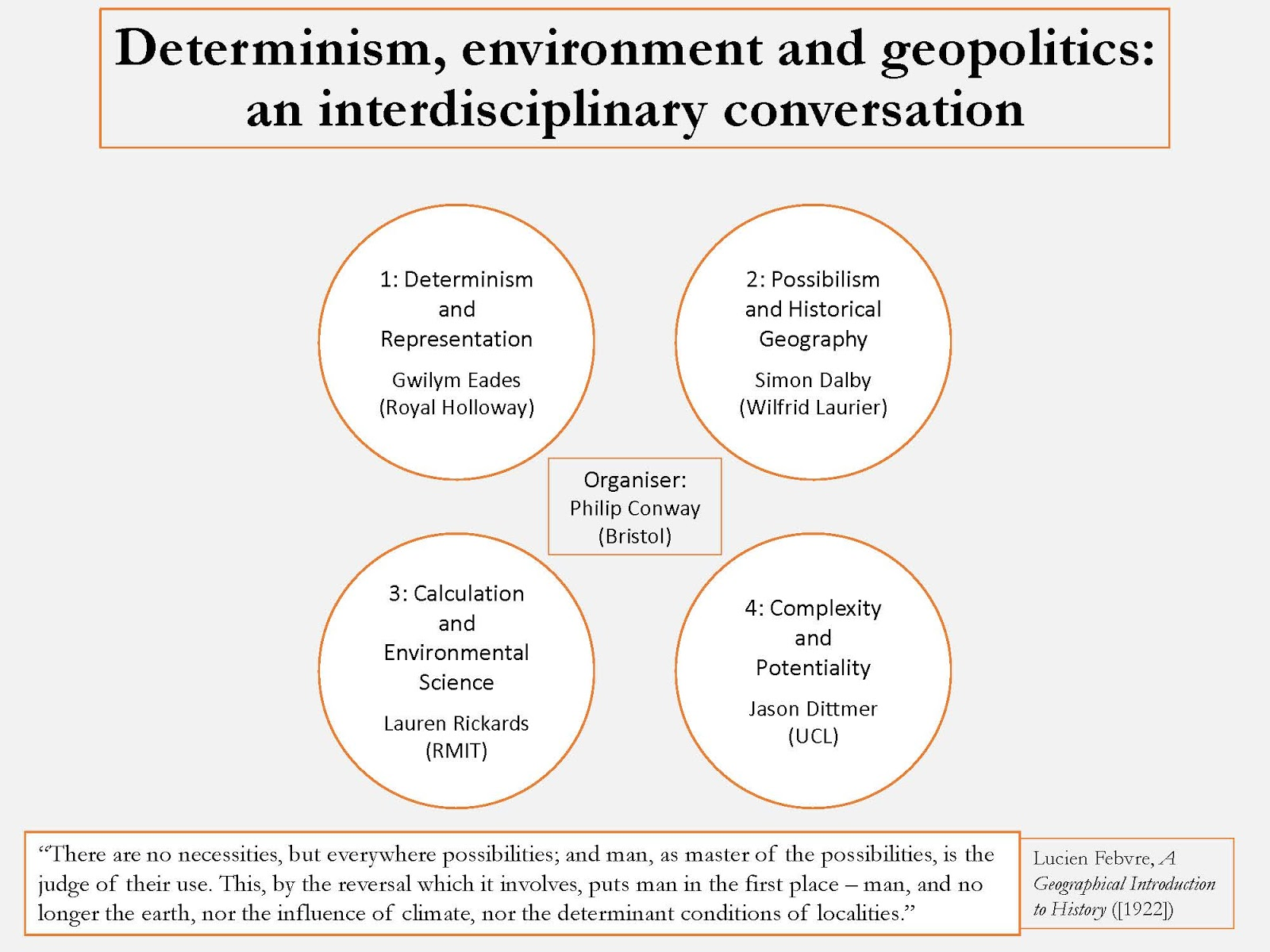 environmental determinism definition geography