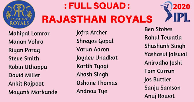 IPL 2020 Team player list - Full squad of Rajasthan Royals (RR)