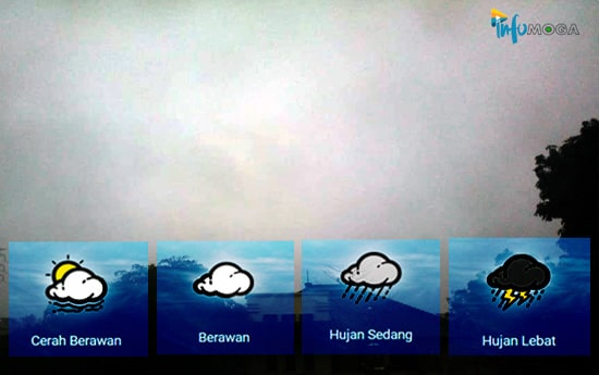 Prakiraan Cuaca Wilayah Moga & Sekitarnya Hari Ini, Senin 9 Maret 2020
