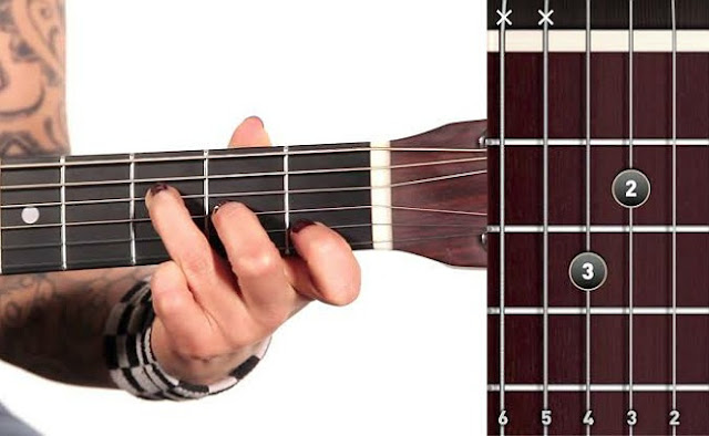 (Chord Lagu) - Bertemu Kamu - Ikhsan Skuter (