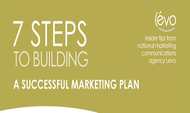 7 Steps to Building a Successful Marketing Plan #infographic