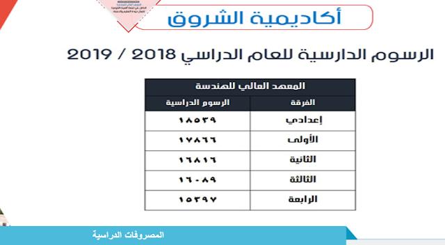 مصروفات المعهد العالى للهندسة باكاديمية الشروق 2018-2019