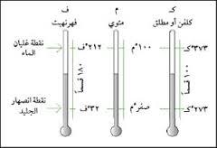 مقياس درجة الحرارة