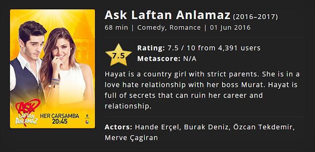 Pyaar Lafzon Mein Kahan [ All Episodes ] in Hindi Download 1080p, 720p,480p